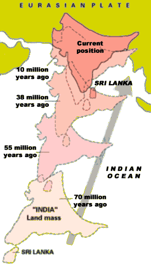 The Indian subcontinent is part of a tectonic plate that has been moving for more than 200 million years.