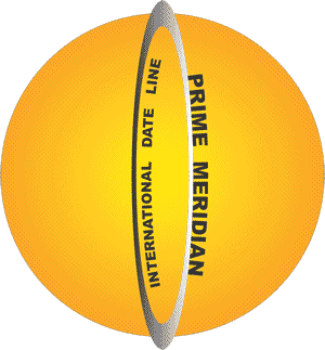 The Prime Meridian and the International Date Line